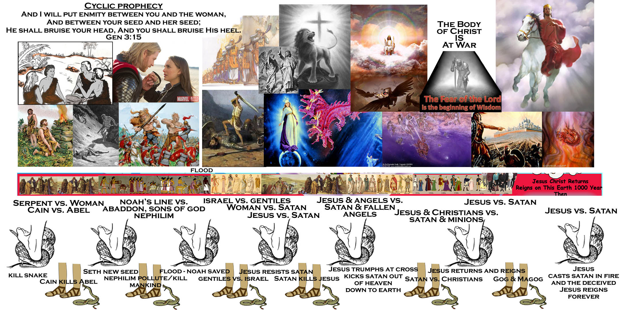 Read first bible prophecy methodology a modern guide to demons genesis 315 cyclic prophecy fulfillment timeline buycottarizona