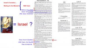 Жена Revelation 12 Израел