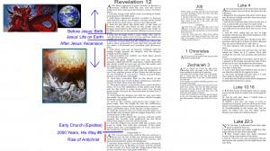 Jelenések 12 csillagos bukott angyalok