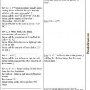 A Scriptural Analysis of the History of Satan – Part 3 – Ezekiel 28 & Isaiah 14